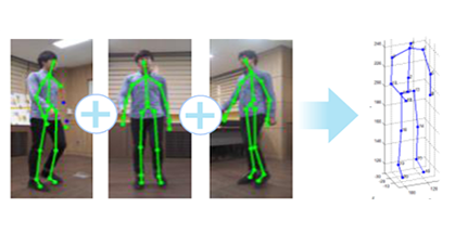Learn more about Precise Posture Recognition Technique